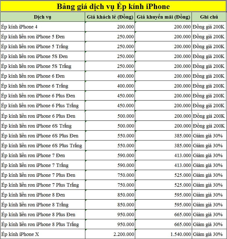 thay-kinh-iphone-200-viendidong