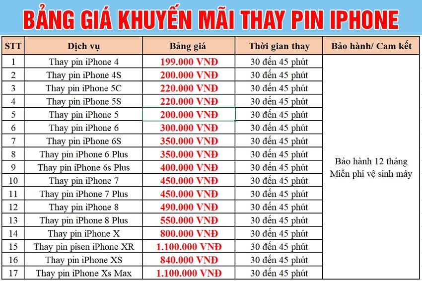 Ưu đãi hấp dẫn khi thay pin cho iPhone tại Viện Di Động, giá chỉ từ 199k thay pin gia chi tu 199k viendidong