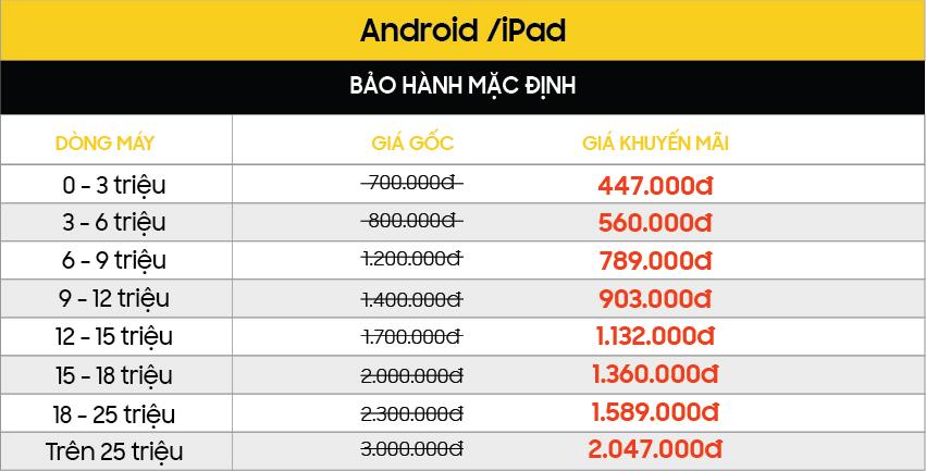 GIẢM NGAY 30% khi mua Gói bảo hành dịch vụ tại Viện Di Động bang gia Android BHMD