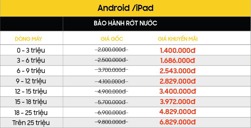 GIẢM NGAY 30% khi mua Gói bảo hành dịch vụ tại Viện Di Động bang gia Android BHRN