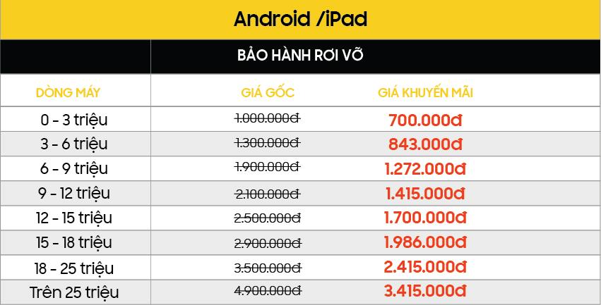GIẢM NGAY 30% khi mua Gói bảo hành dịch vụ tại Viện Di Động bang gia Android BHRV