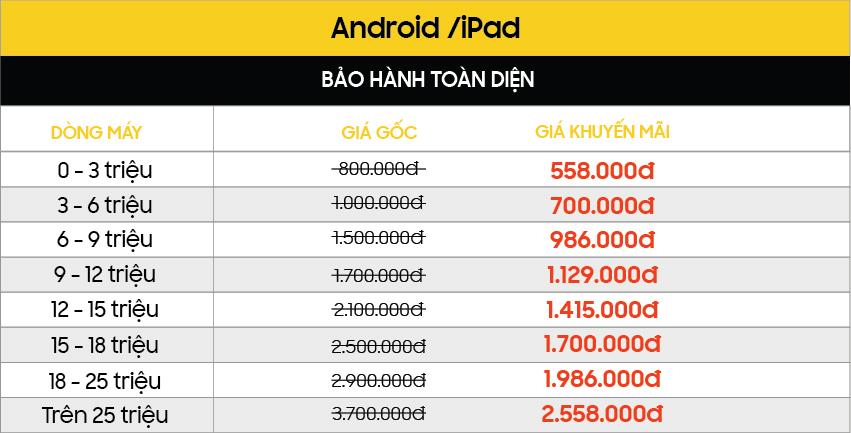 GIẢM NGAY 30% khi mua Gói bảo hành dịch vụ tại Viện Di Động bang gia Android BHTD