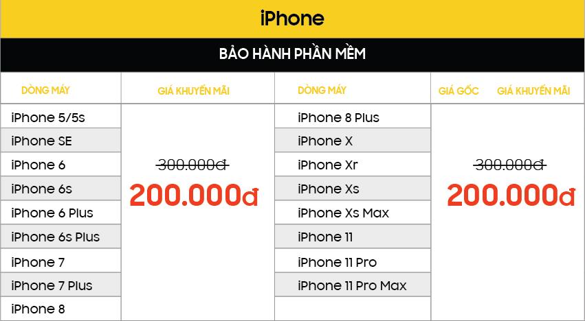 Bất kể nguồn gốc máy, miễn là hàng Apple và Samsung, GIẢM NGAY 30% giá trị các Gói bảo hành dịch vụ bang gia BHPM 1