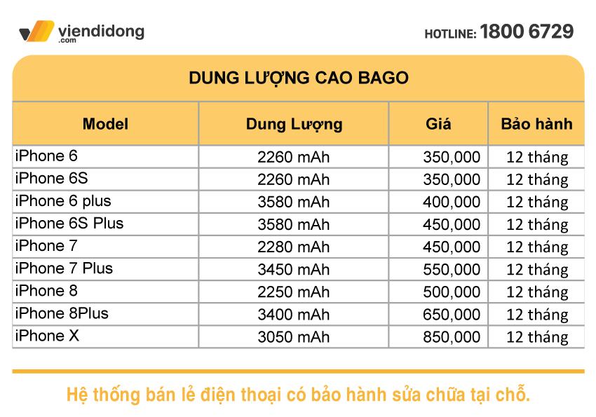 Pin bị chai, pin bị phồng đến Viện Di Động thay MIỄN PHÍ nhân ngày khai trương cửa hàng mới 533 Quang Trung