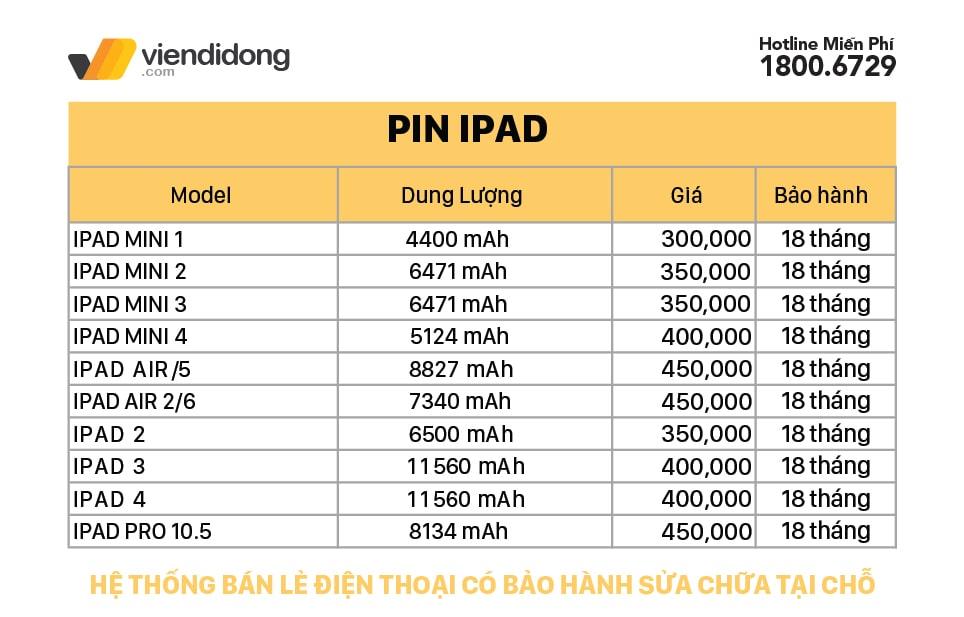 """Bago - Dòng Pin """"mới toanh"""" dành cho iPhone và iPad, giá chỉ từ 200k"""
