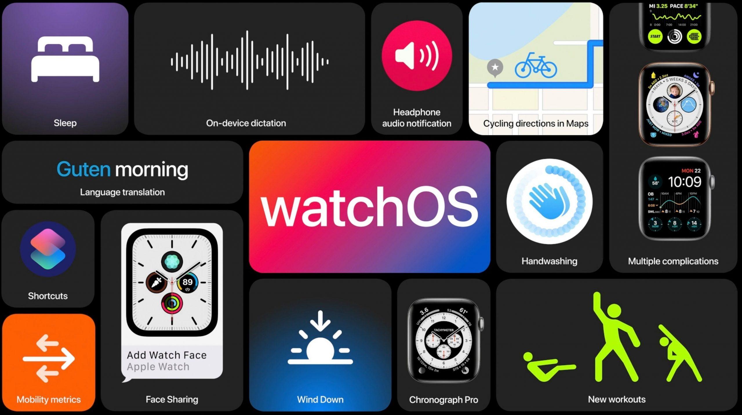 các tính năng của phiên bản watchos 7 public beta