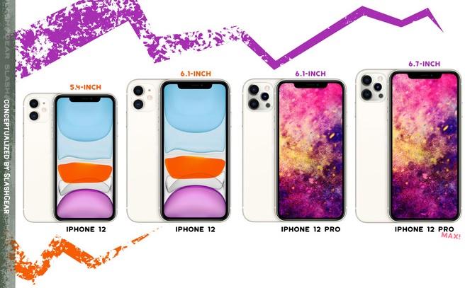 Ảnh concept iPhone 12 series làm theo tin đồn