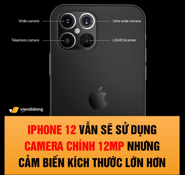 Tin đồn iphone 12 vẫn dùng camera 12MP