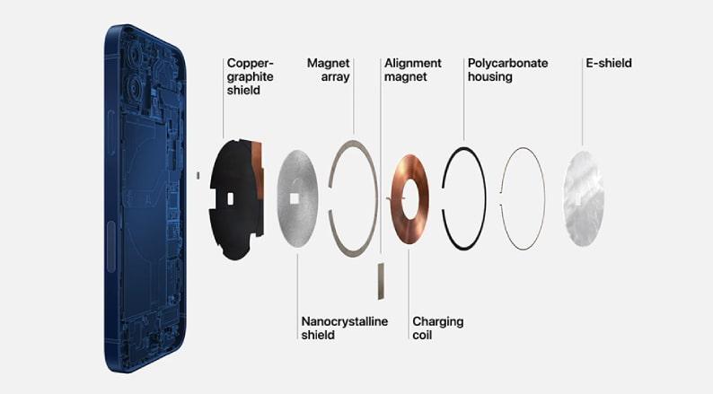 Apple hồi sinh thương hiệu MagSafe