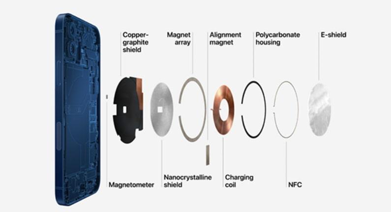 MagSafe cho iPhone