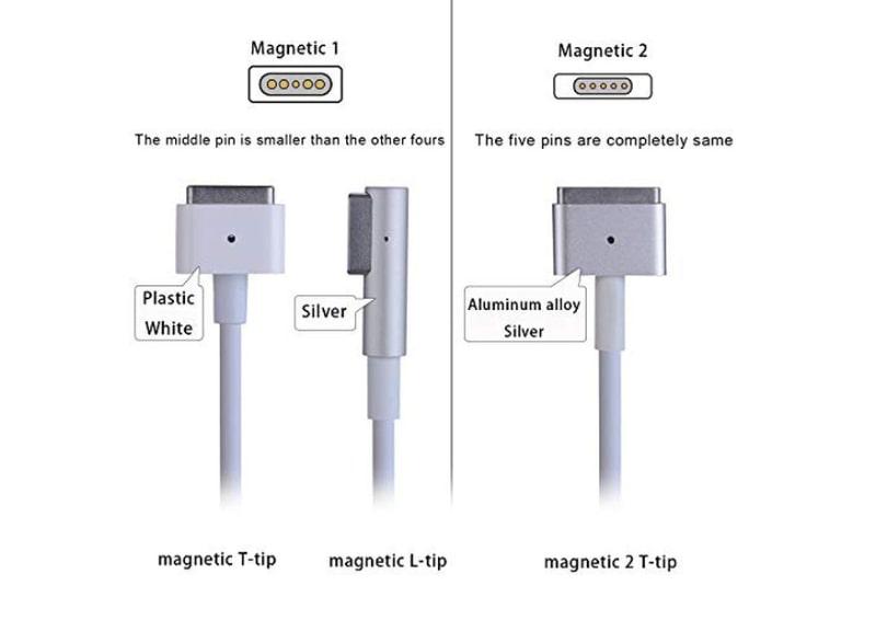 MagSafe trên iPhone sẽ tạo được tiếng vang lớn
