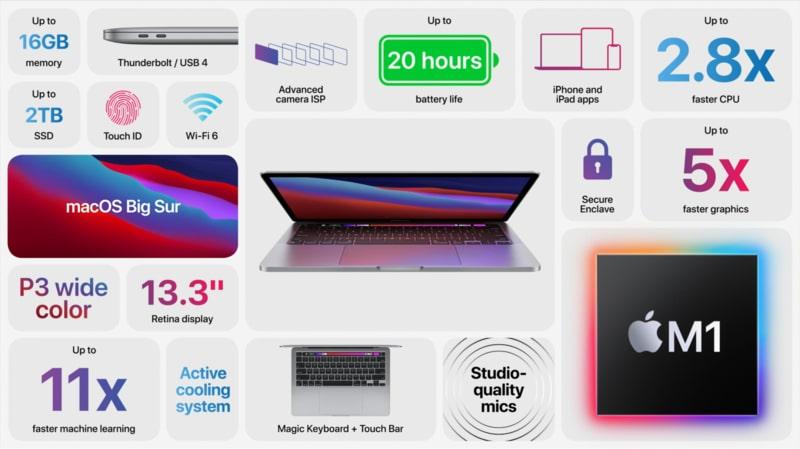 MacBook Pro 13 sử dụng chip M1