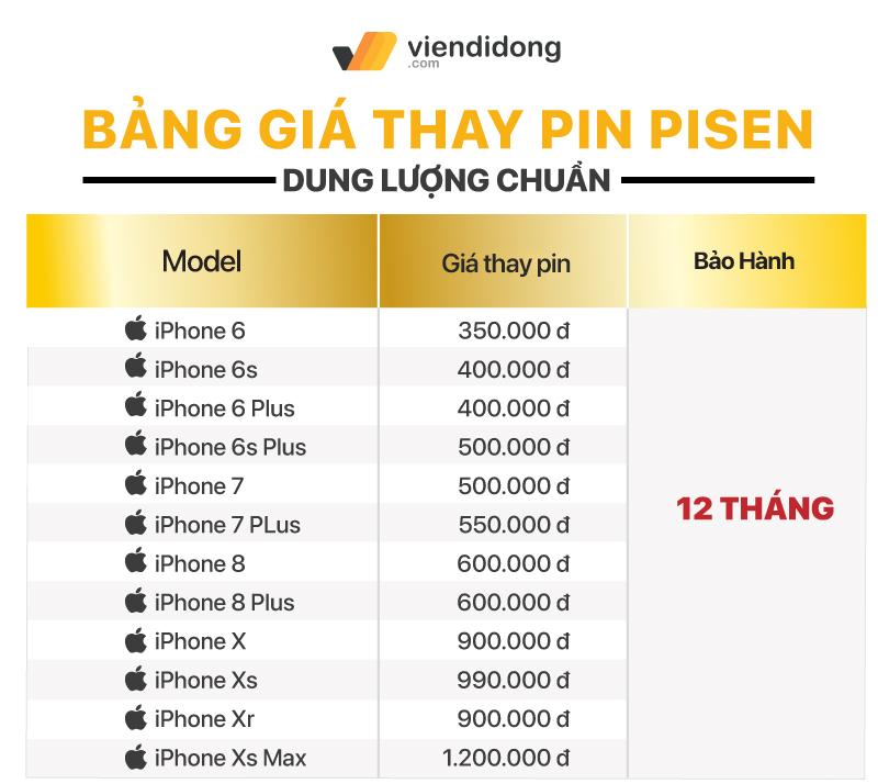 Năm mới, thay pin Pisen chính hãng tại Viện Di Động nhận ngay bộ quà tặng hấp dẫn trị giá đến 240k Untitled 1