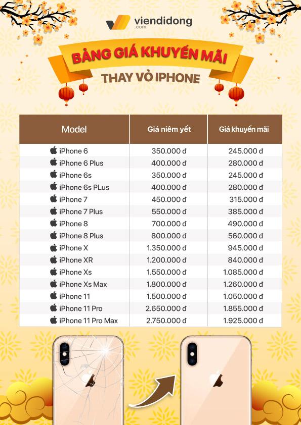 F5 ngoại hình, Giảm ngay 30% khi tham gia thay vỏ iPhone tại Viện Di Động thay vo 1