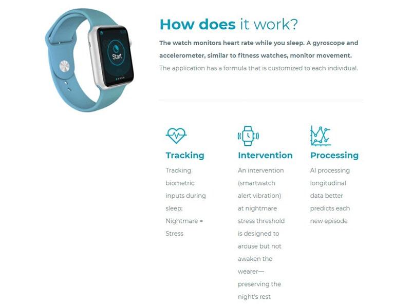 Người đeo Apple Watch khi ngủ hay gặp ác mộng, nay đã được Apple khắc phục với ứng dụng mới